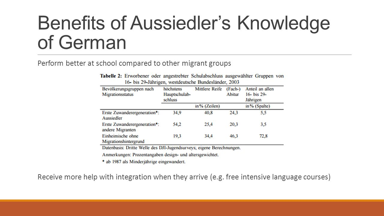 Benefits of Aussiedler's Knowledge of German