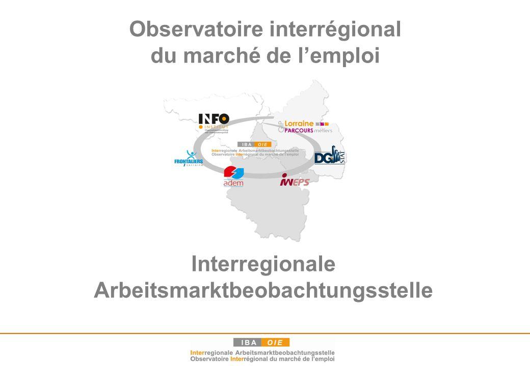 Interregionale Arbeitsmarktbeobachtungsstelle
