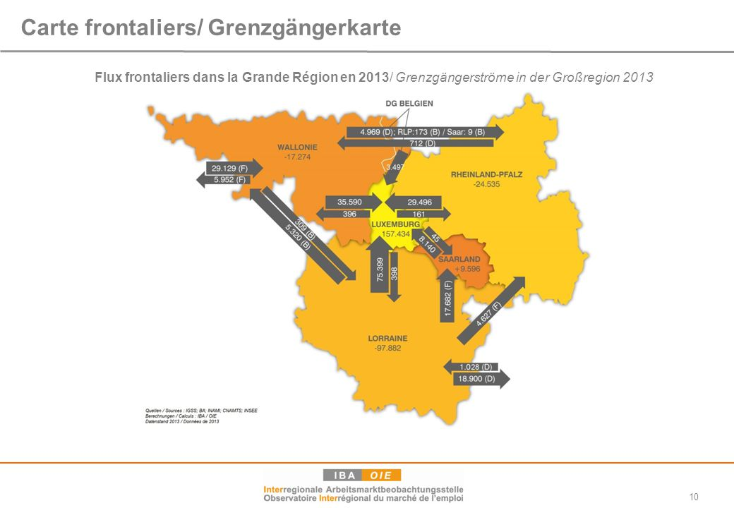 Carte frontaliers/ Grenzgängerkarte
