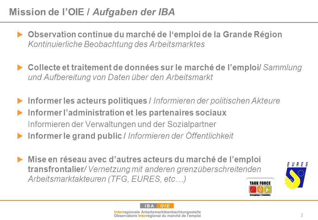 Mission de l'OIE / Aufgaben der IBA