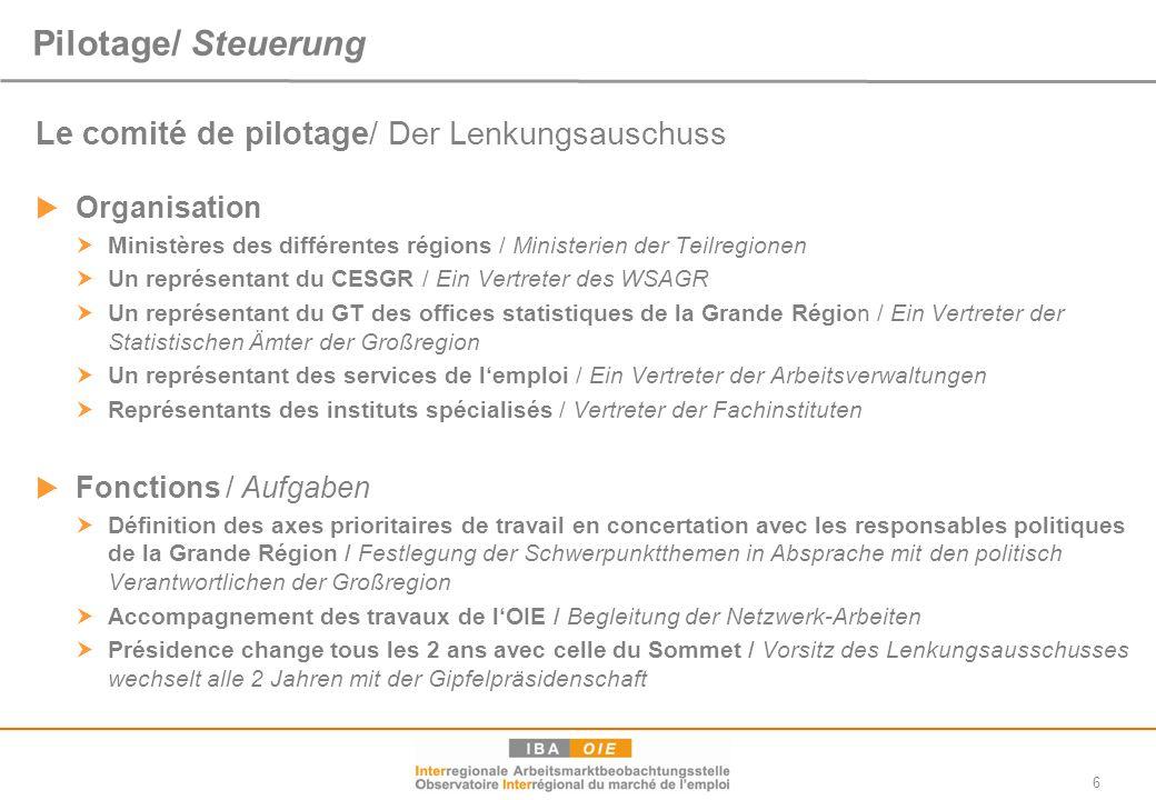 Pilotage/ Steuerung Le comité de pilotage/ Der Lenkungsauschuss