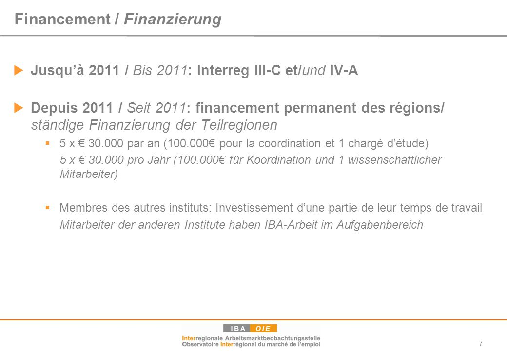 Financement / Finanzierung