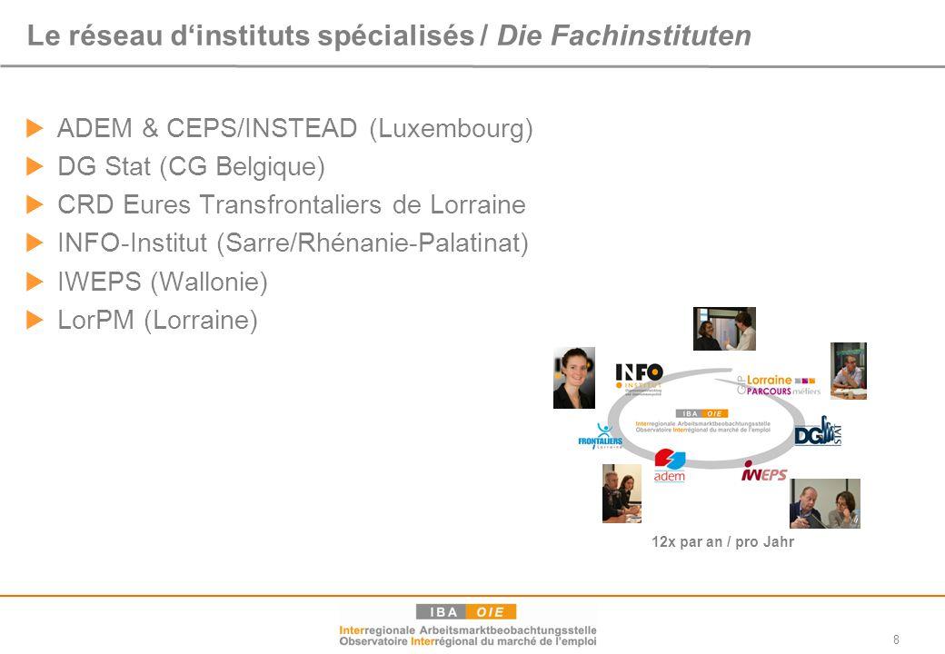 Le réseau d'instituts spécialisés / Die Fachinstituten