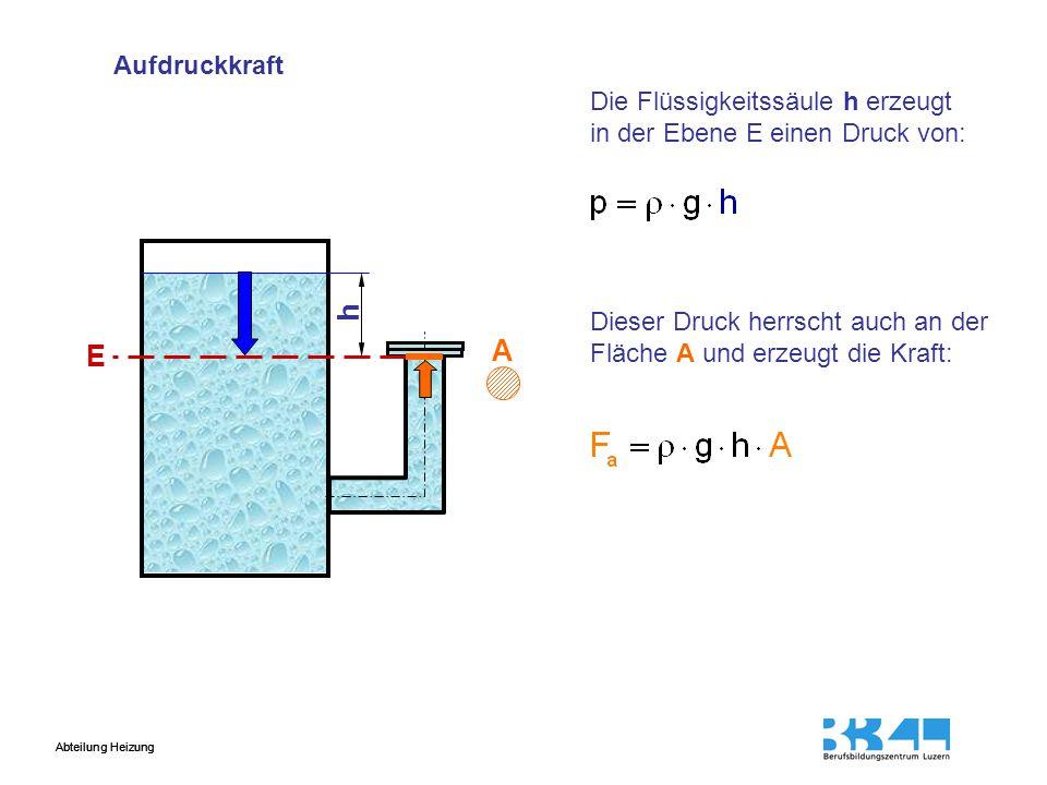 Aufdruckkraft Die Flüssigkeitssäule h erzeugt in der Ebene E einen Druck von: h. Dieser Druck herrscht auch an der Fläche A und erzeugt die Kraft: