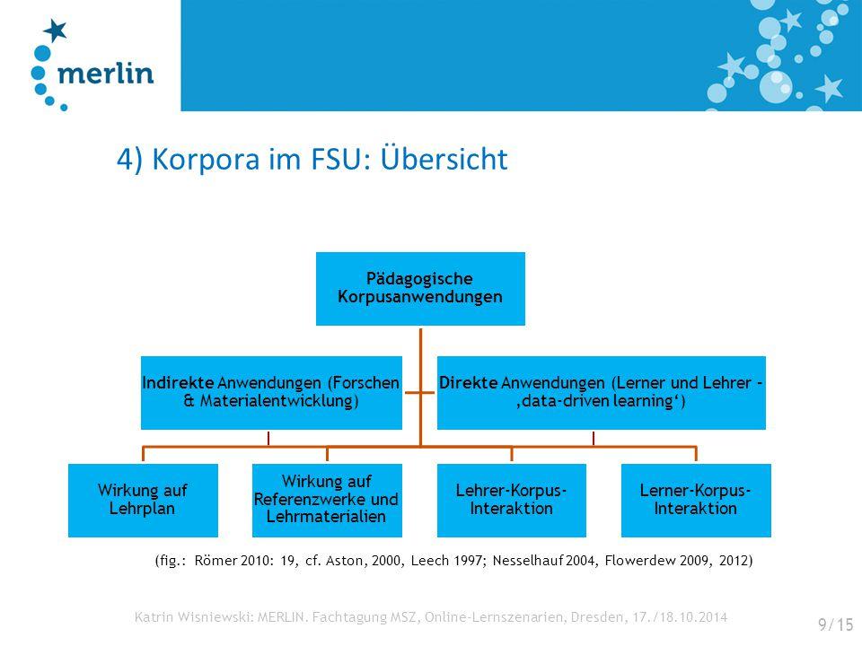 4) Korpora im FSU: Übersicht