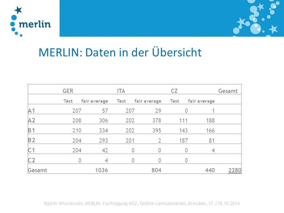 MERLIN: Daten in der Übersicht