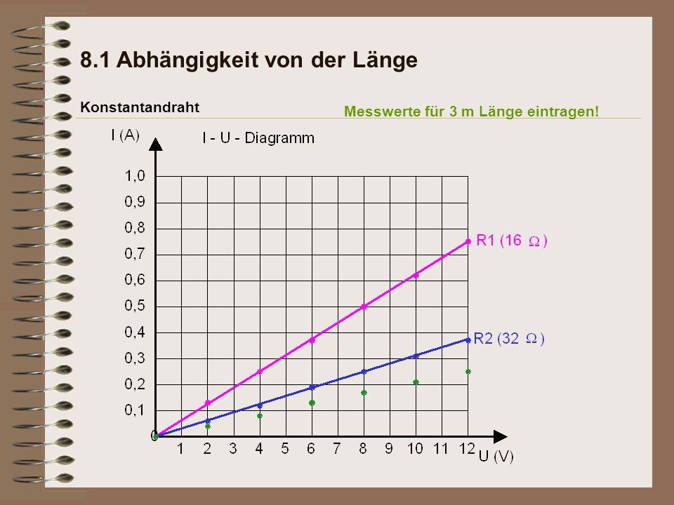 8.1 Abhängigkeit von der Länge