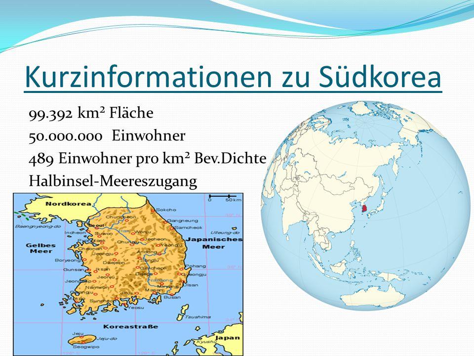 Kurzinformationen zu Südkorea