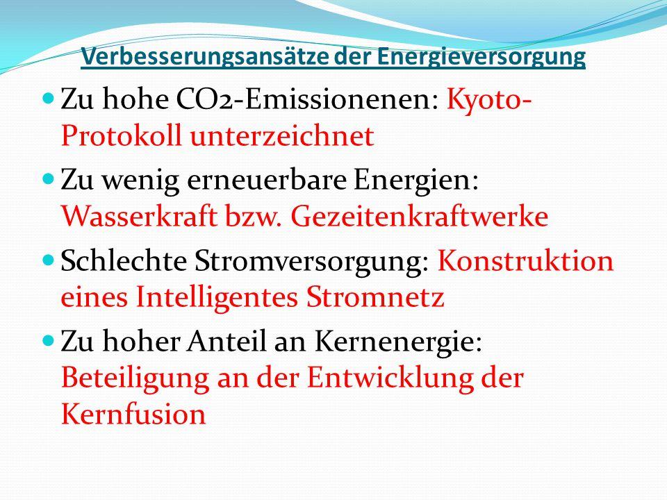 Verbesserungsansätze der Energieversorgung