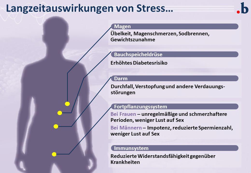 Langzeitauswirkungen von Stress…