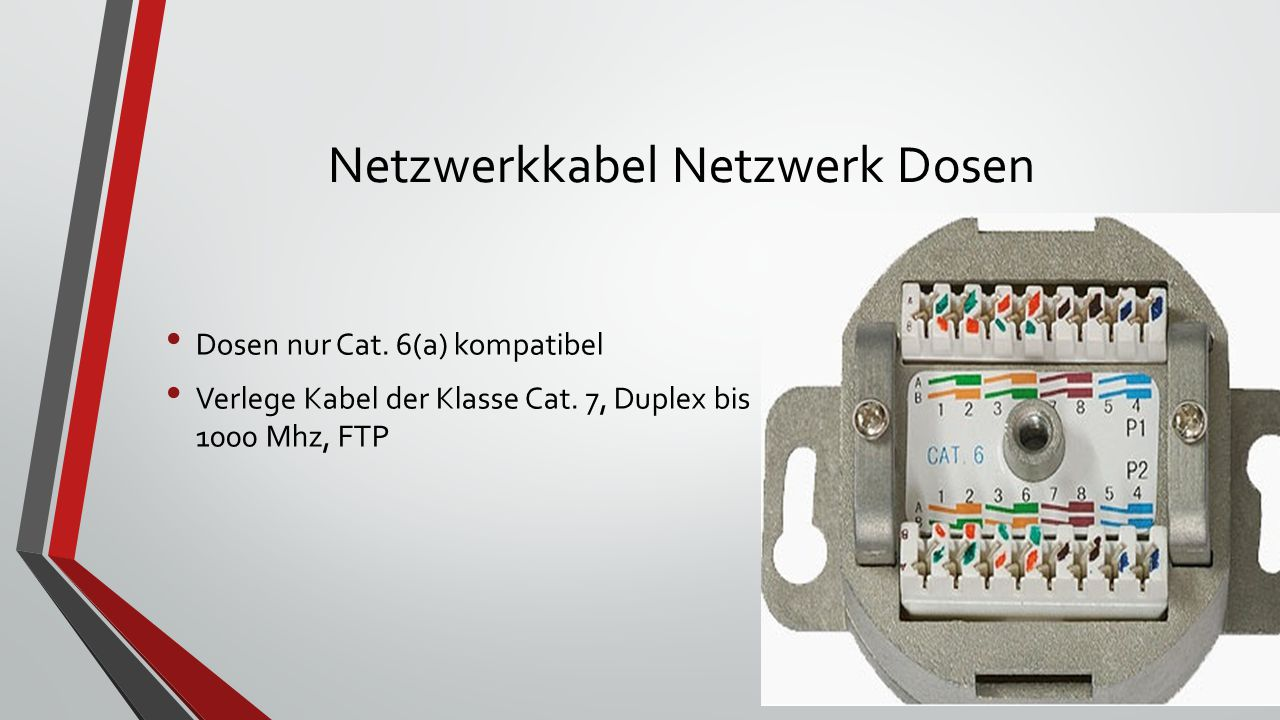 Netzwerkkabel Netzwerk Dosen