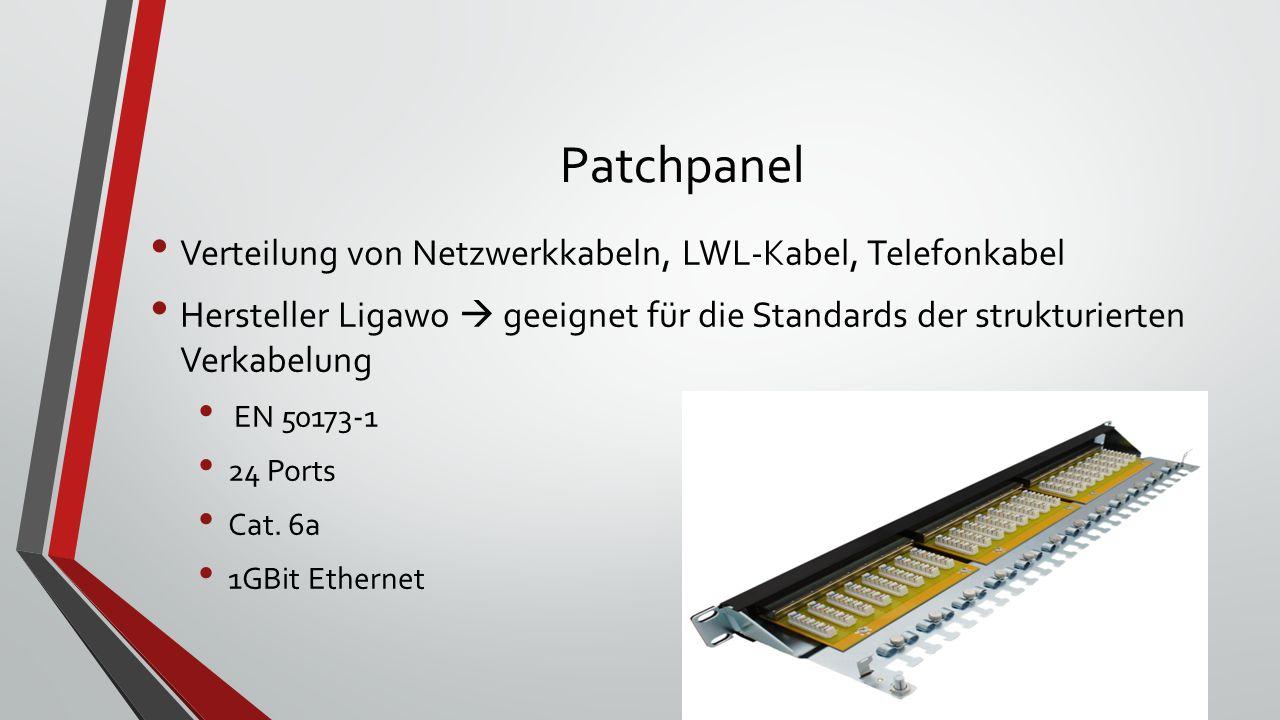 Patchpanel Verteilung von Netzwerkkabeln, LWL-Kabel, Telefonkabel