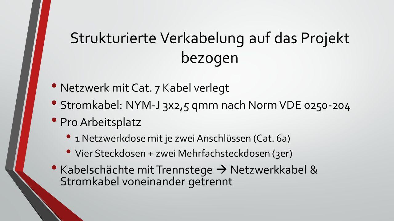 Gemütlich Draht Für Hausverkabelung Fotos - Verdrahtungsideen ...