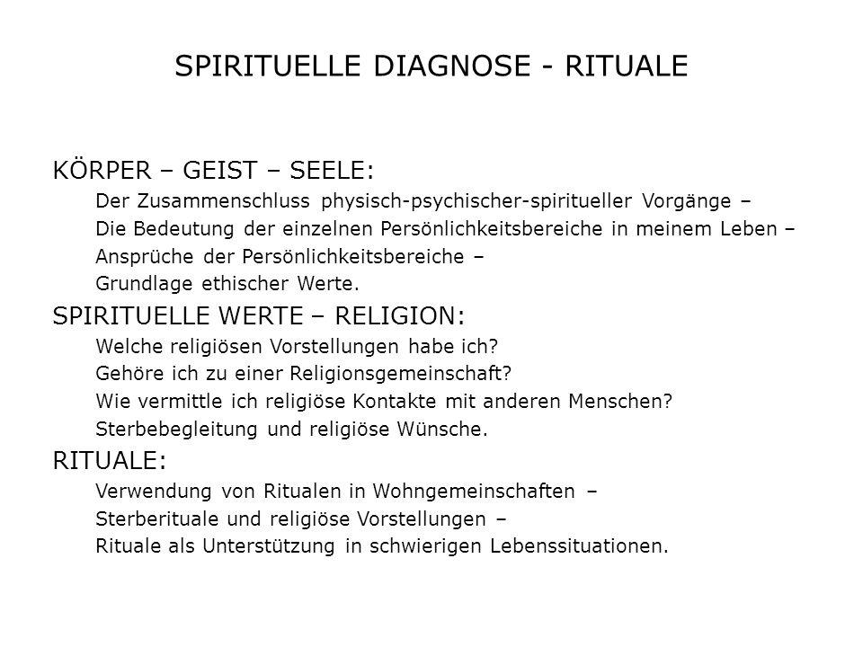 SPIRITUELLE DIAGNOSE - RITUALE