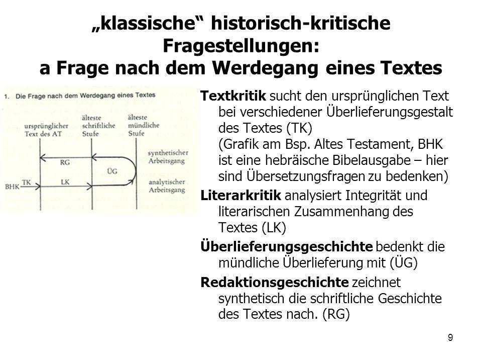 """""""klassische historisch-kritische Fragestellungen: a Frage nach dem Werdegang eines Textes"""