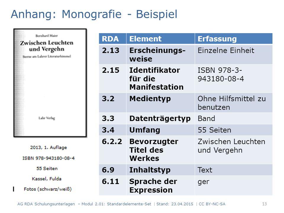 Anhang: Monografie - Beispiel