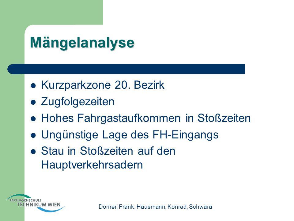 Dorner, Frank, Hausmann, Konrad, Schwara