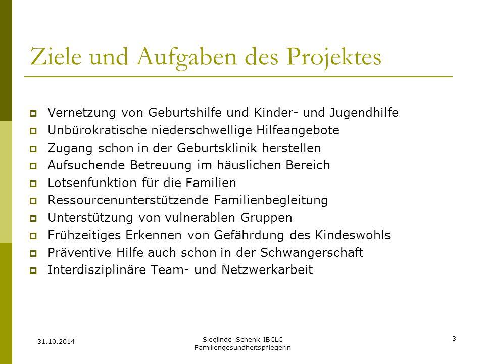Ziele und Aufgaben des Projektes