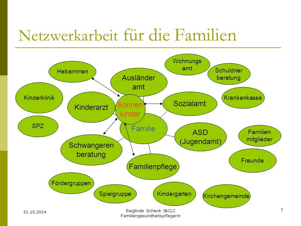 Netzwerkarbeit für die Familien