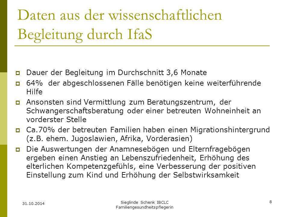 Daten aus der wissenschaftlichen Begleitung durch IfaS