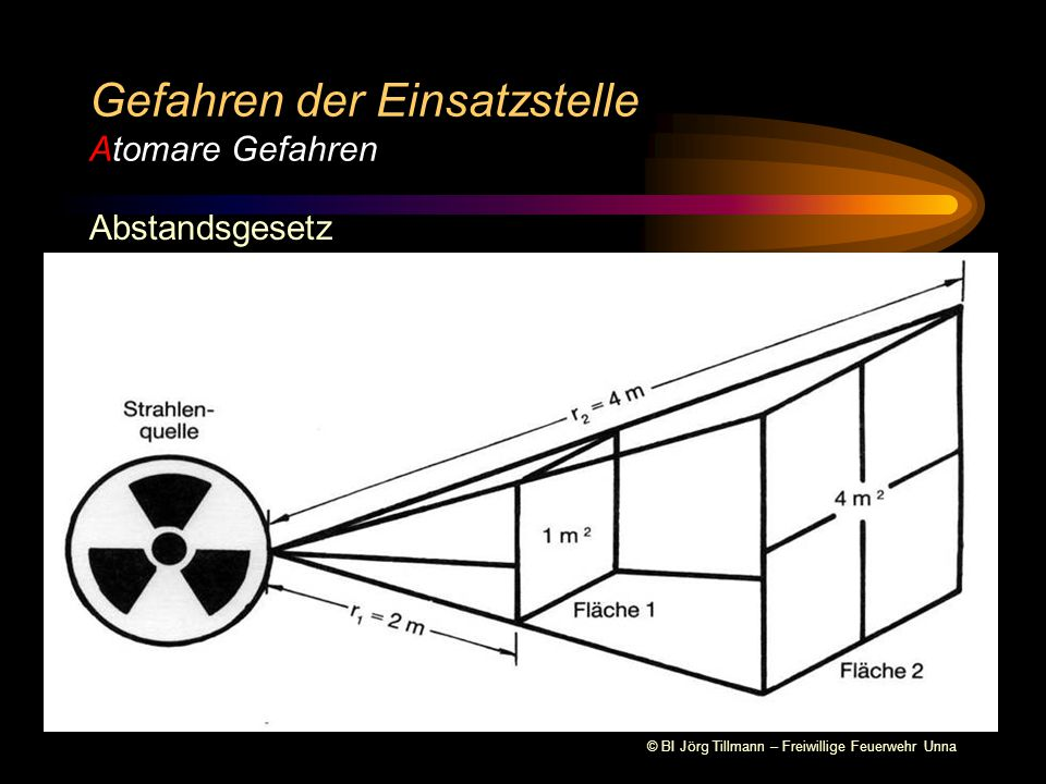 Gefahren der Einsatzstelle Atomare Gefahren