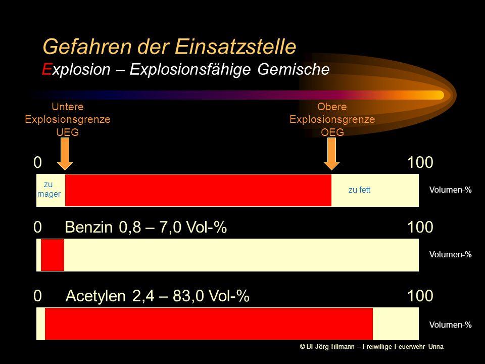 Gefahren der Einsatzstelle Explosion – Explosionsfähige Gemische