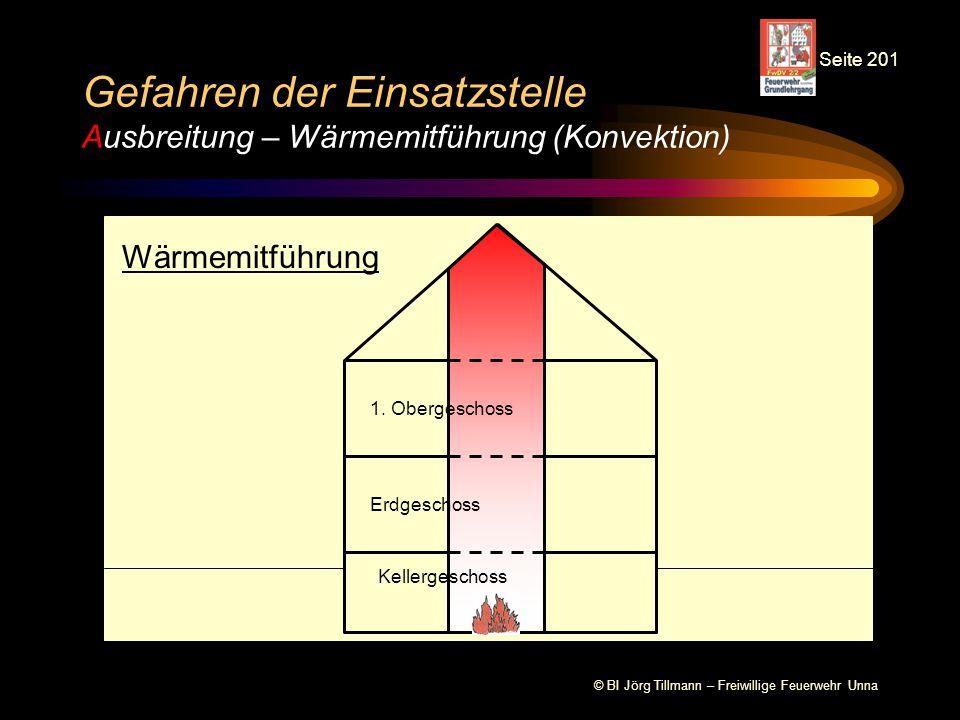 Gefahren der Einsatzstelle Ausbreitung – Wärmemitführung (Konvektion)