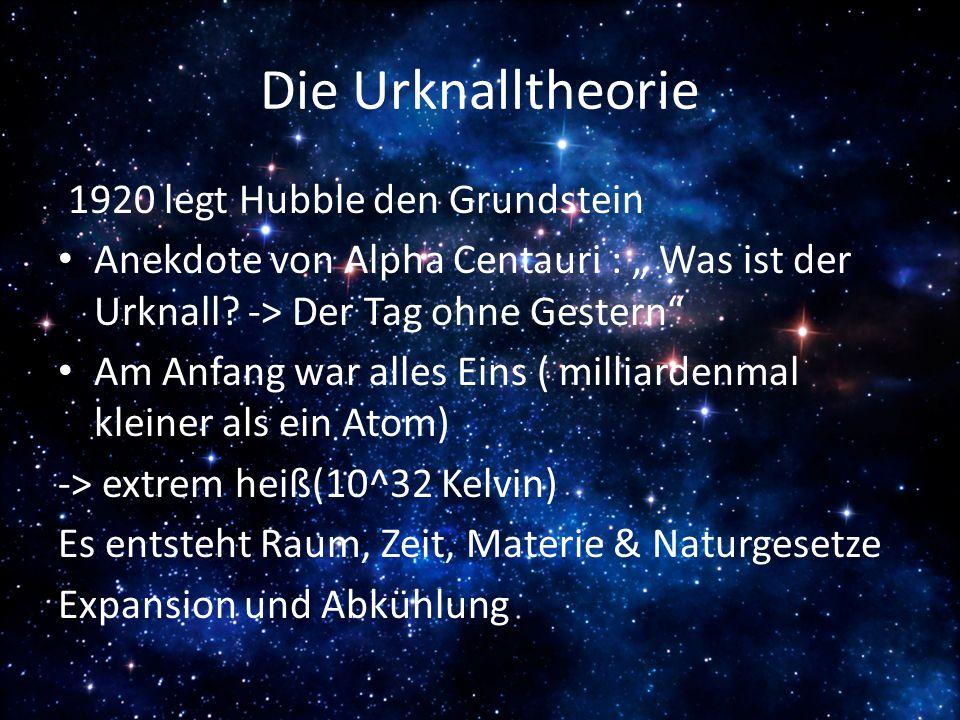 Die Urknalltheorie 1920 legt Hubble den Grundstein