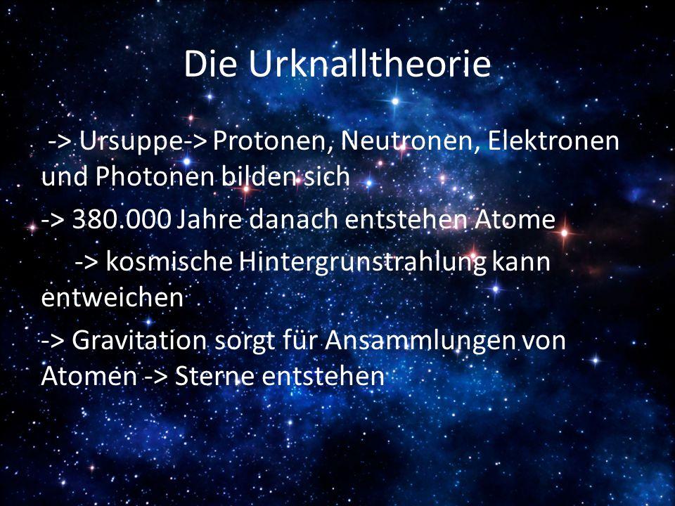 Die Urknalltheorie -> Ursuppe-> Protonen, Neutronen, Elektronen und Photonen bilden sich. -> 380.000 Jahre danach entstehen Atome.