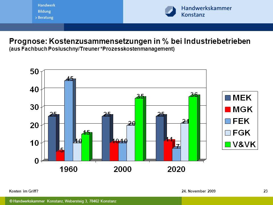 Prognose: Kostenzusammensetzungen in % bei Industriebetrieben (aus Fachbuch Posluschny/Treuner *Prozesskostenmanagement)