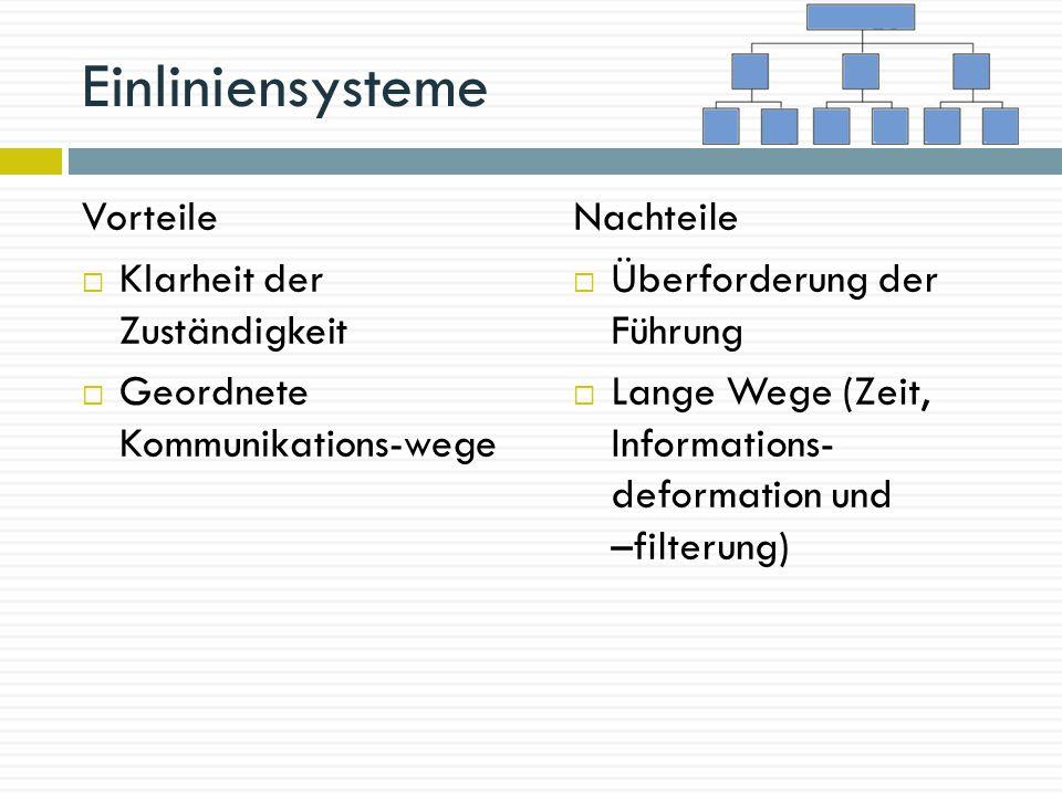 Einliniensysteme Vorteile Klarheit der Zuständigkeit