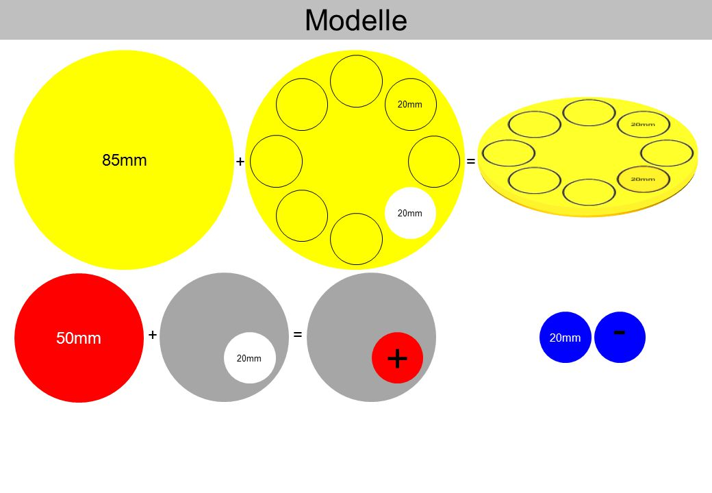 Modelle 20mm 85mm 20mm 85mm + = 50mm 20mm + 20mm - + =