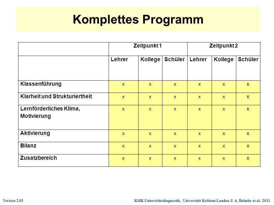 Komplettes Programm Zeitpunkt 1 Zeitpunkt 2 Lehrer Kollege Schüler