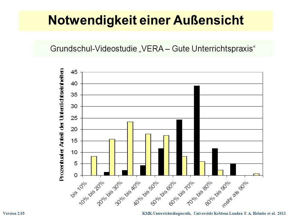 """Grundschul-Videostudie """"VERA – Gute Unterrichtspraxis"""