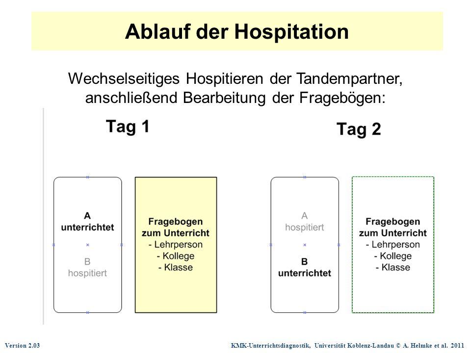 Ablauf der Hospitation