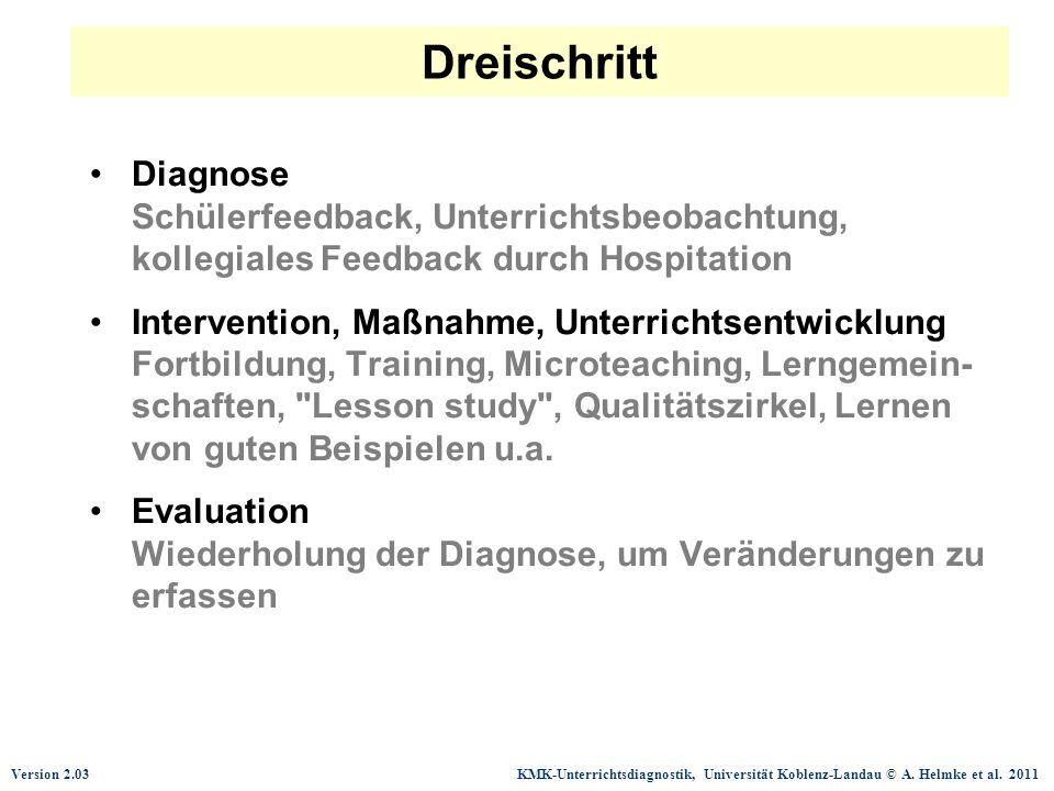 Dreischritt Diagnose Schülerfeedback, Unterrichtsbeobachtung, kollegiales Feedback durch Hospitation.