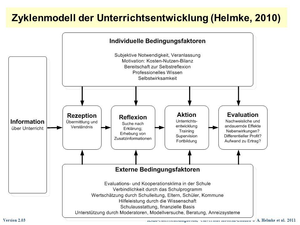 Zyklenmodell der Unterrichtsentwicklung (Helmke, 2010)