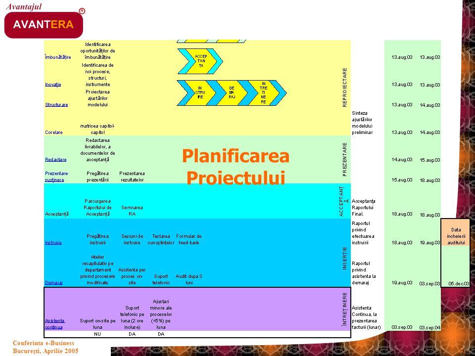 Planificarea Proiectului