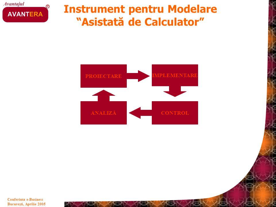 Instrument pentru Modelare Asistată de Calculator