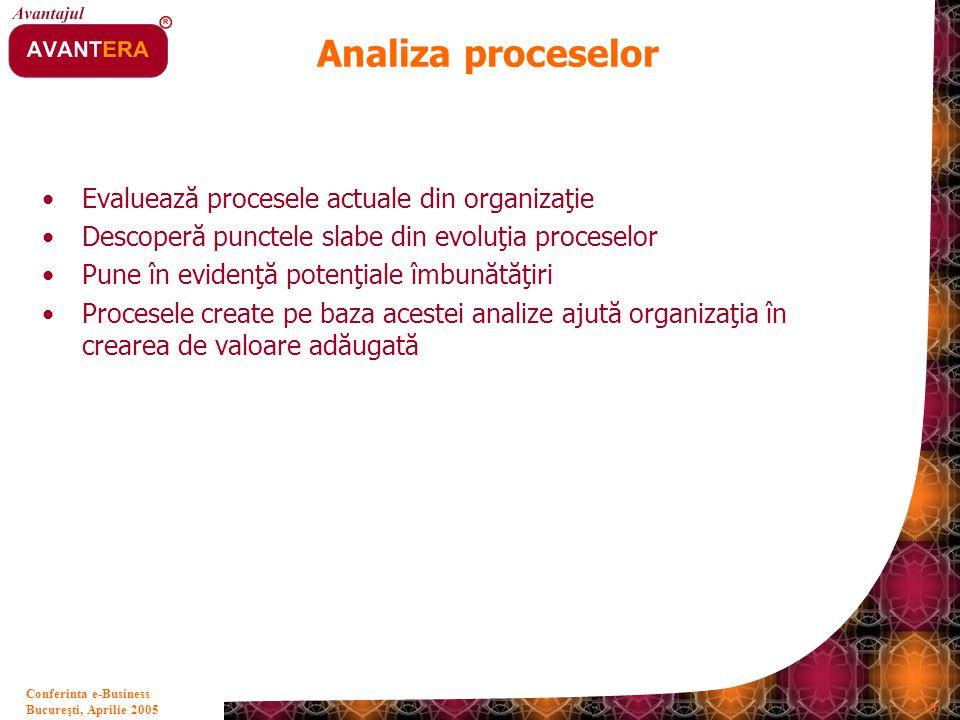 Analiza proceselor Evaluează procesele actuale din organizaţie