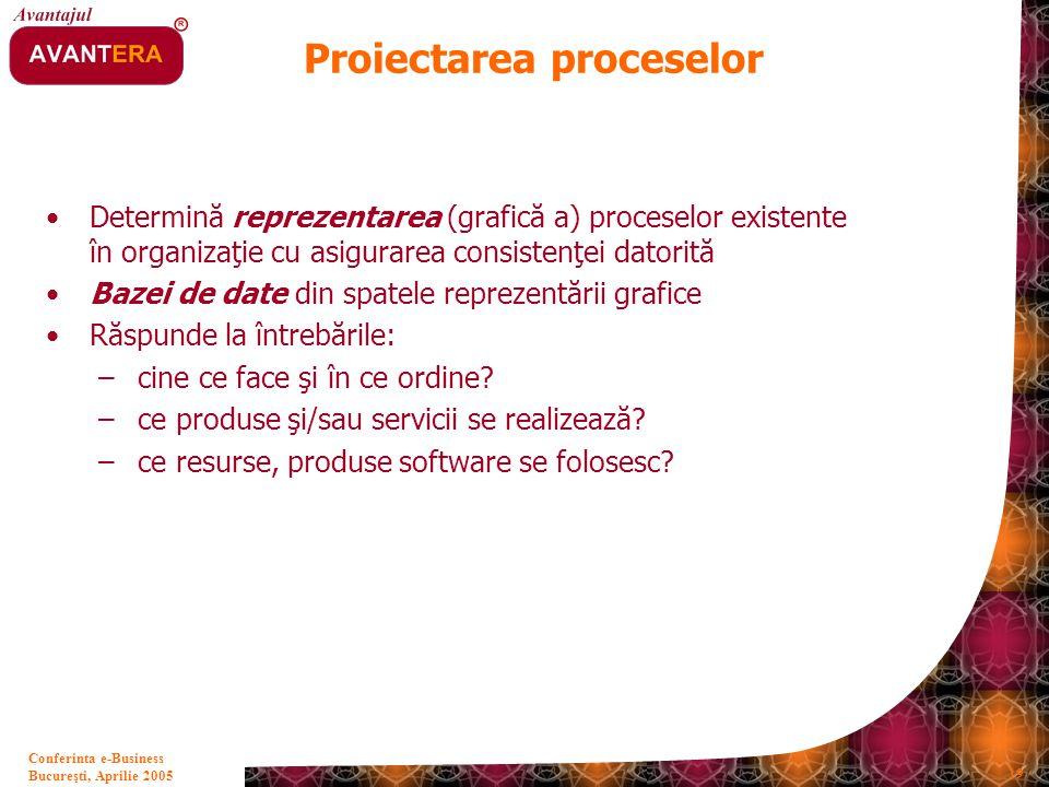 Proiectarea proceselor
