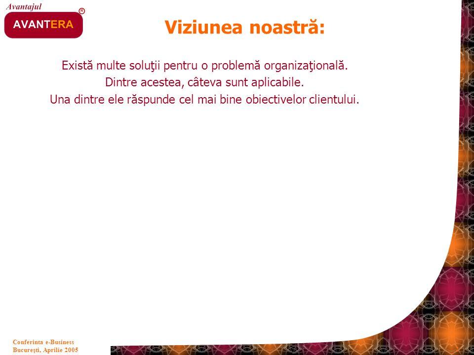 Viziunea noastră: Există multe soluţii pentru o problemă organizaţională. Dintre acestea, câteva sunt aplicabile.