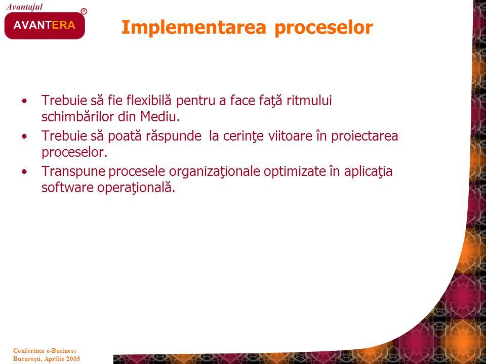 Implementarea proceselor