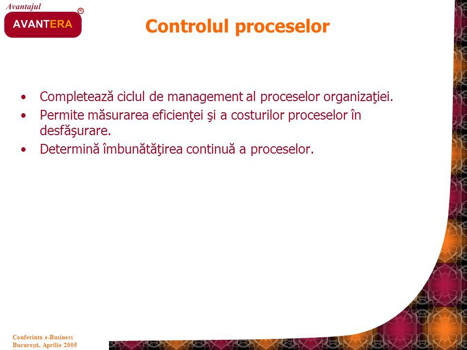 Controlul proceselor Completează ciclul de management al proceselor organizaţiei.