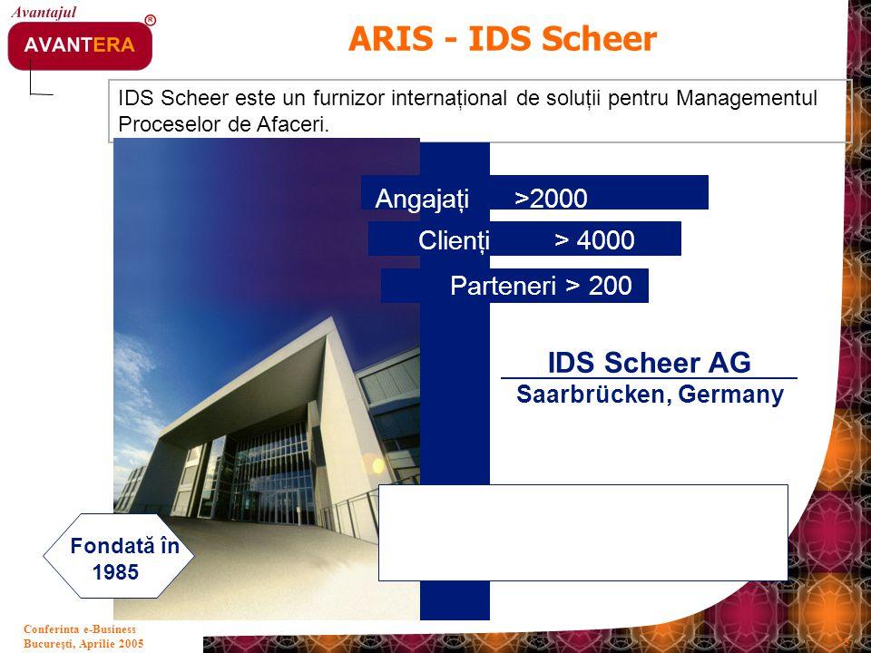 ARIS - IDS Scheer IDS Scheer AG Angajaţi >2000 Clienţi > 4000