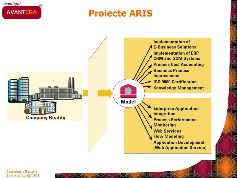 Proiecte ARIS
