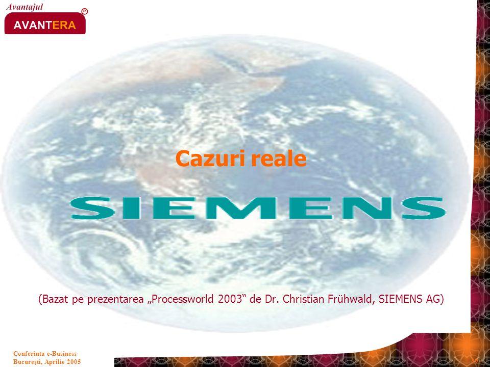 """Cazuri reale (Bazat pe prezentarea """"Processworld 2003 de Dr. Christian Frühwald, SIEMENS AG)"""