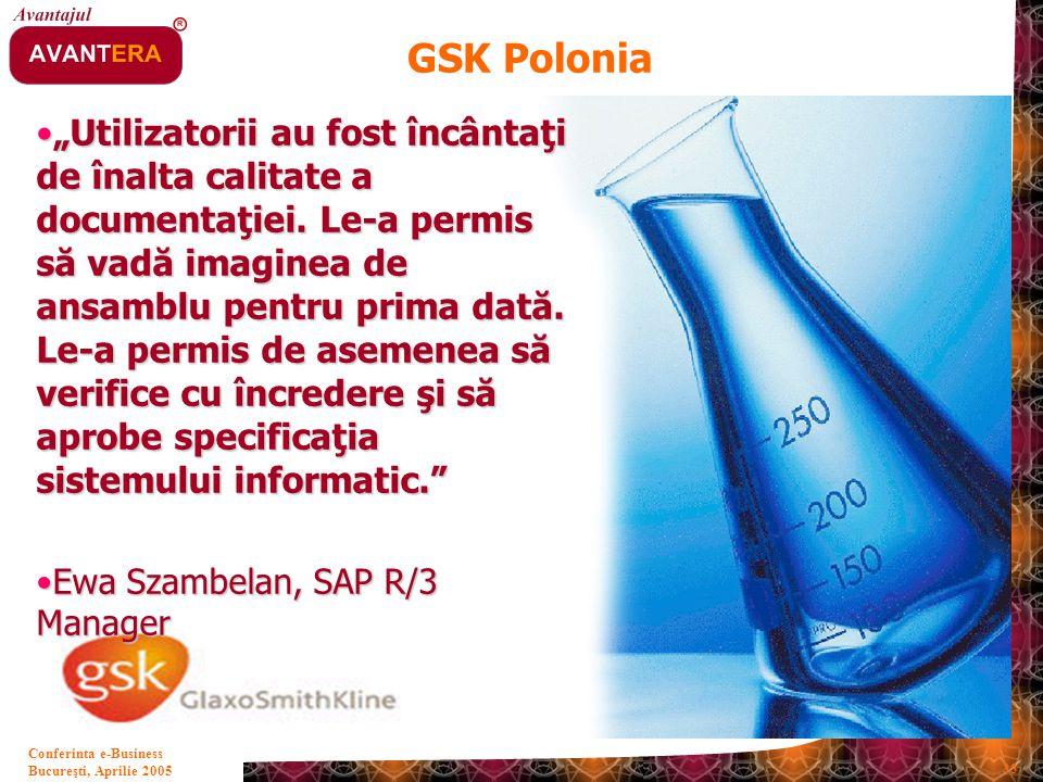 GSK Polonia