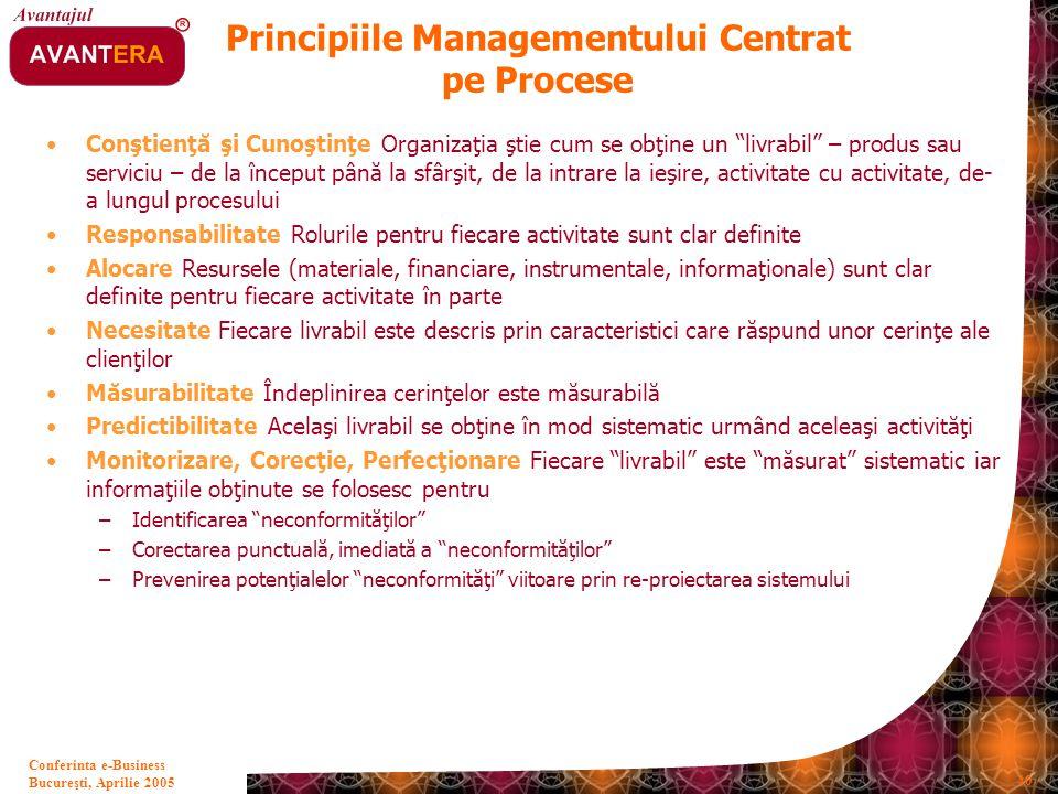 Principiile Managementului Centrat pe Procese