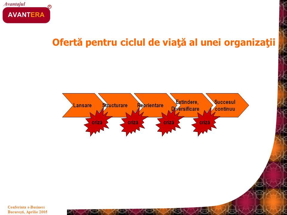 Ofertă pentru ciclul de viaţă al unei organizaţii